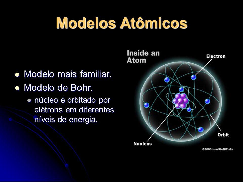Vamos falar sobre:  A evolução do modelo para o átomo;  Cientistas importantes para esse estudo;  Dalton, Thomson, Rutherford e Bohr;  Experimento