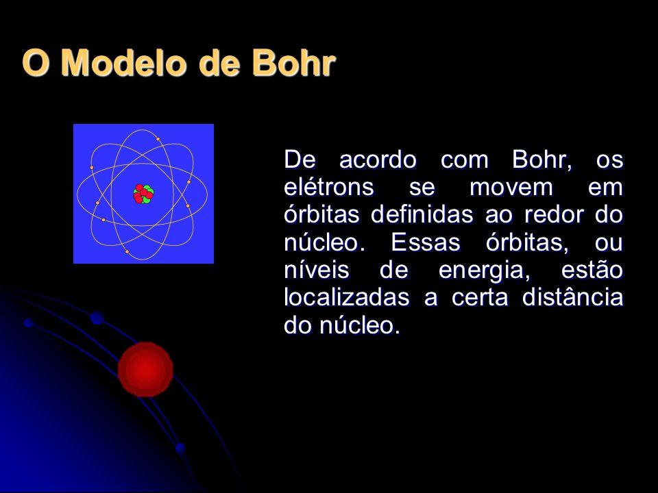 Modelo de Bohr 1913, - Niels Bohr propôs um avanço: Em seu modelo, colocou cada elétron em um nível específico de energia em volta do núcleo. Niels Bo