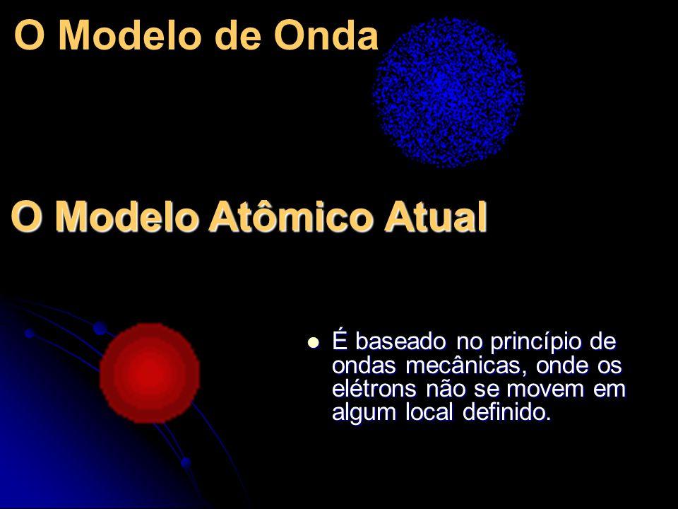 Também este modelo apresentava algumas falhas... Este modelo adequa-se muito bem a átomos com apenas um elétron, falhando para átomos com vários elect