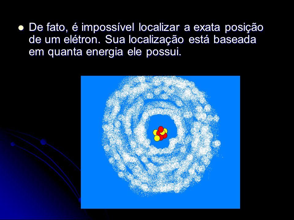O Modelo de Onda O Modelo Atômico Atual  É baseado no princípio de ondas mecânicas, onde os elétrons não se movem em algum local definido.