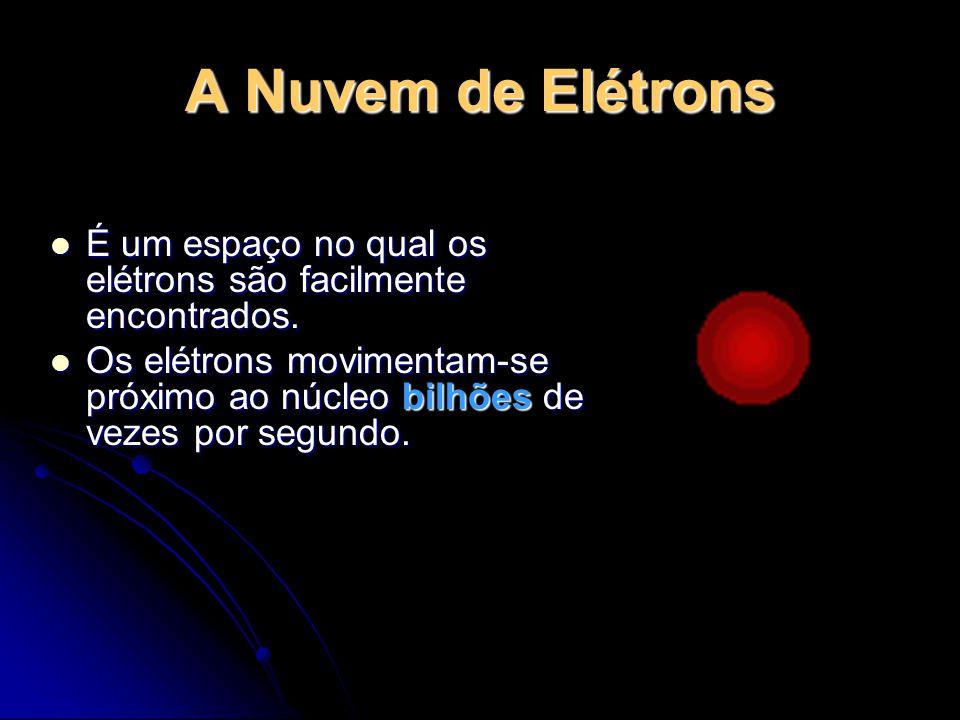  De fato, é impossível localizar a exata posição de um elétron. Sua localização está baseada em quanta energia ele possui.