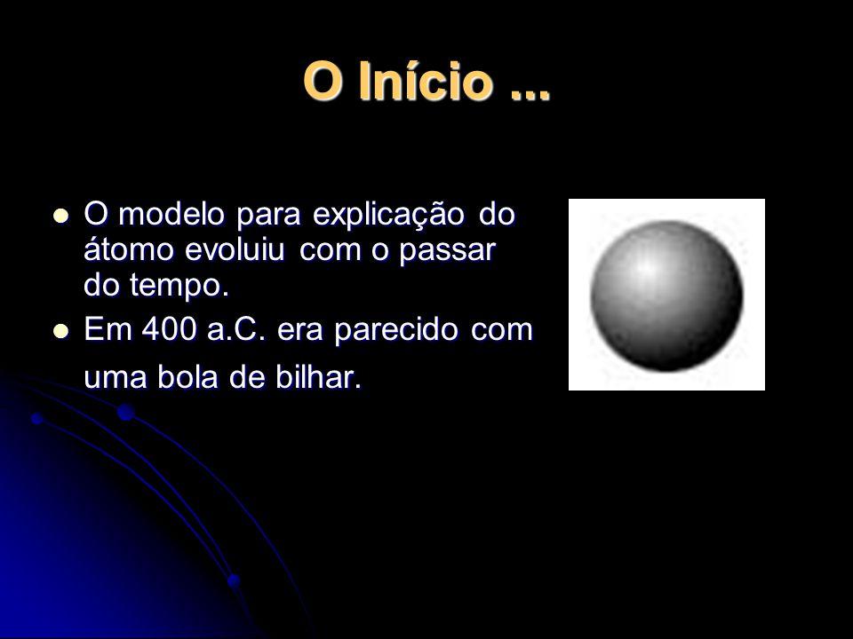 Modelos Atômicos  Modelo mais familiar.  Modelo de Bohr.  núcleo é orbitado por elétrons em diferentes níveis de energia.