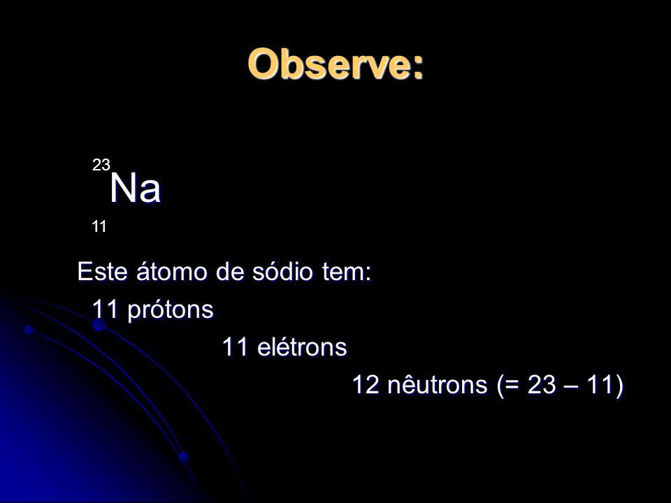 Notação Química do Átomo: • Número Atômico (Z): n° prótons (p) • Número de Massa (A): A = p + n zXAzXA N° de massa Símbolo do elemento N° atômico