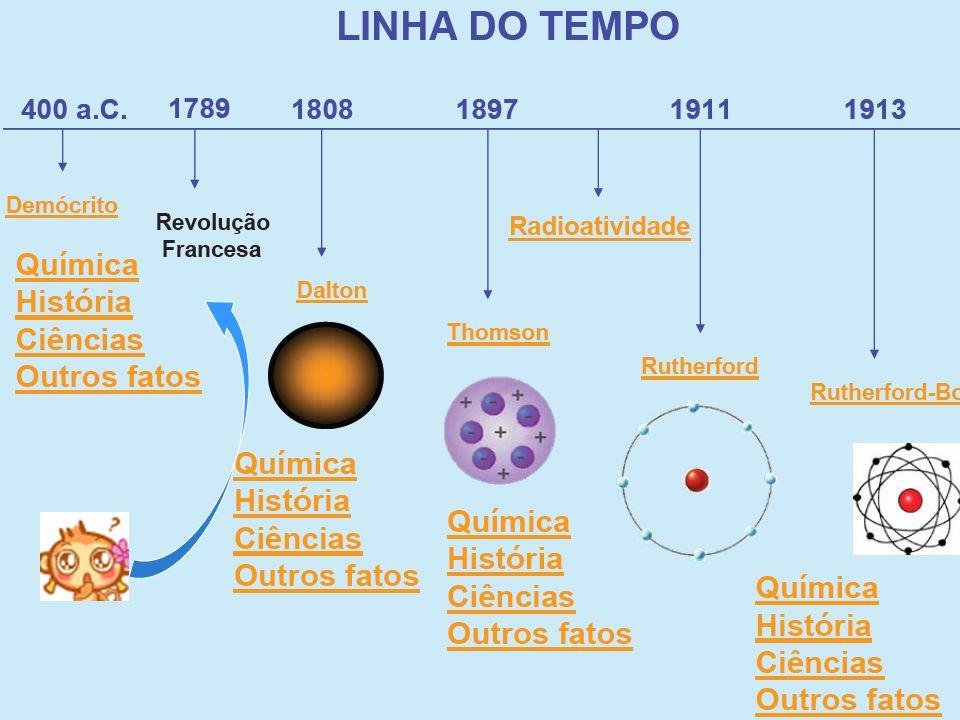 Porém... Sua teoria foi ignorada por mais de 2000 anos !!!! Sua teoria foi ignorada por mais de 2000 anos !!!!