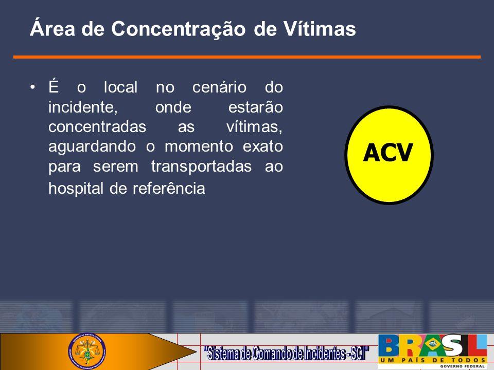 Área de Concentração de Vítimas É o local no cenário do incidente, onde estarão concentradas as vítimas, aguardando o momento exato para serem transpo