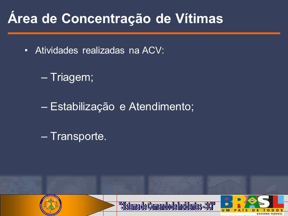 Área de Concentração de Vítimas Atividades realizadas na ACV: –Triagem; –Estabilização e Atendimento; –Transporte.