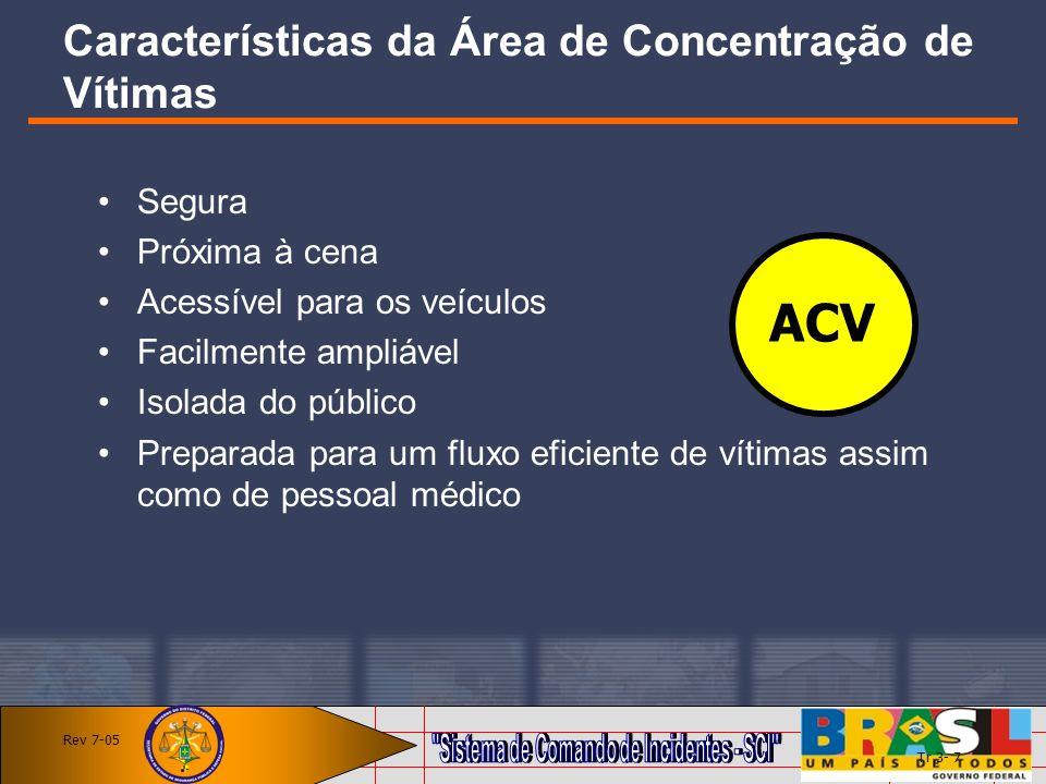 Características da Área de Concentração de Vítimas Segura Próxima à cena Acessível para os veículos Facilmente ampliável Isolada do público Preparada
