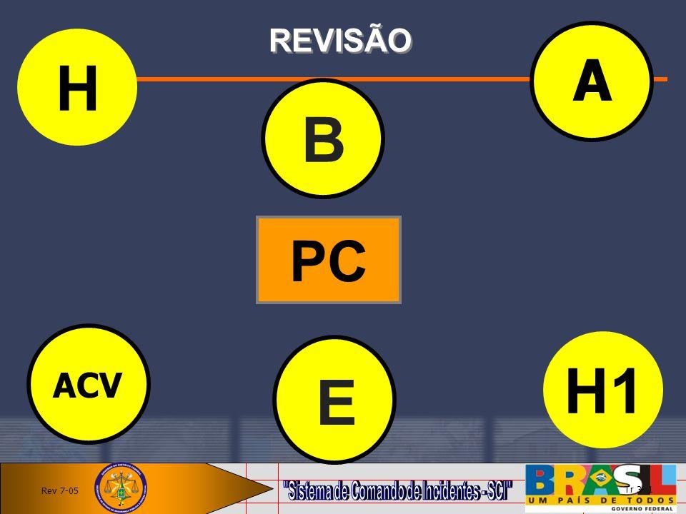 REVISÃO Tr 3- 1 Rev 7-05 H1H A B ACV PC E