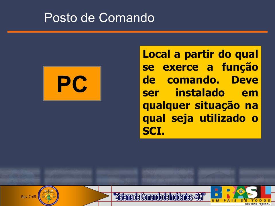 Posto de Comando Tr 3- 2 Local a partir do qual se exerce a função de comando. Deve ser instalado em qualquer situação na qual seja utilizado o SCI. P