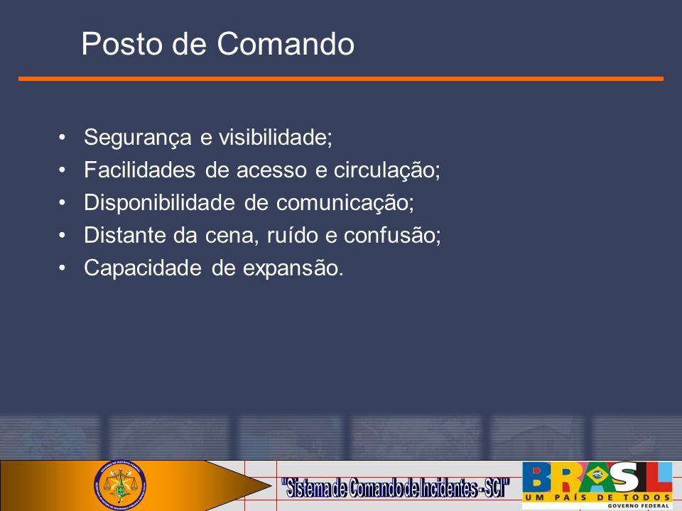 Posto de Comando Segurança e visibilidade; Facilidades de acesso e circulação; Disponibilidade de comunicação; Distante da cena, ruído e confusão; Cap