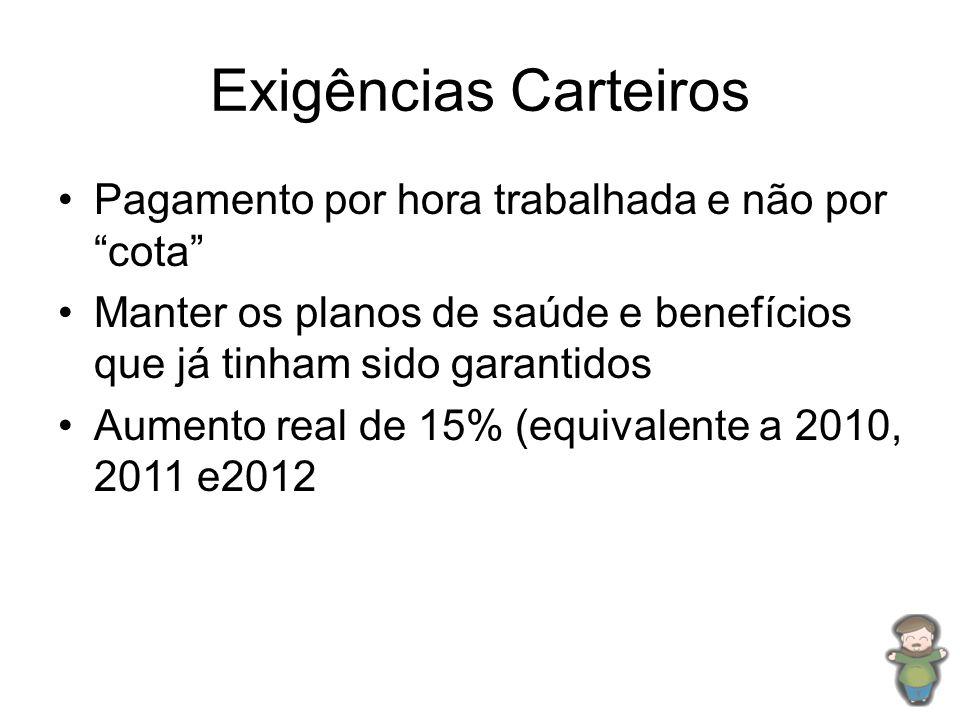 Exigências Carteiros •Pagamento por hora trabalhada e não por cota •Manter os planos de saúde e benefícios que já tinham sido garantidos •Aumento real de 15% (equivalente a 2010, 2011 e2012