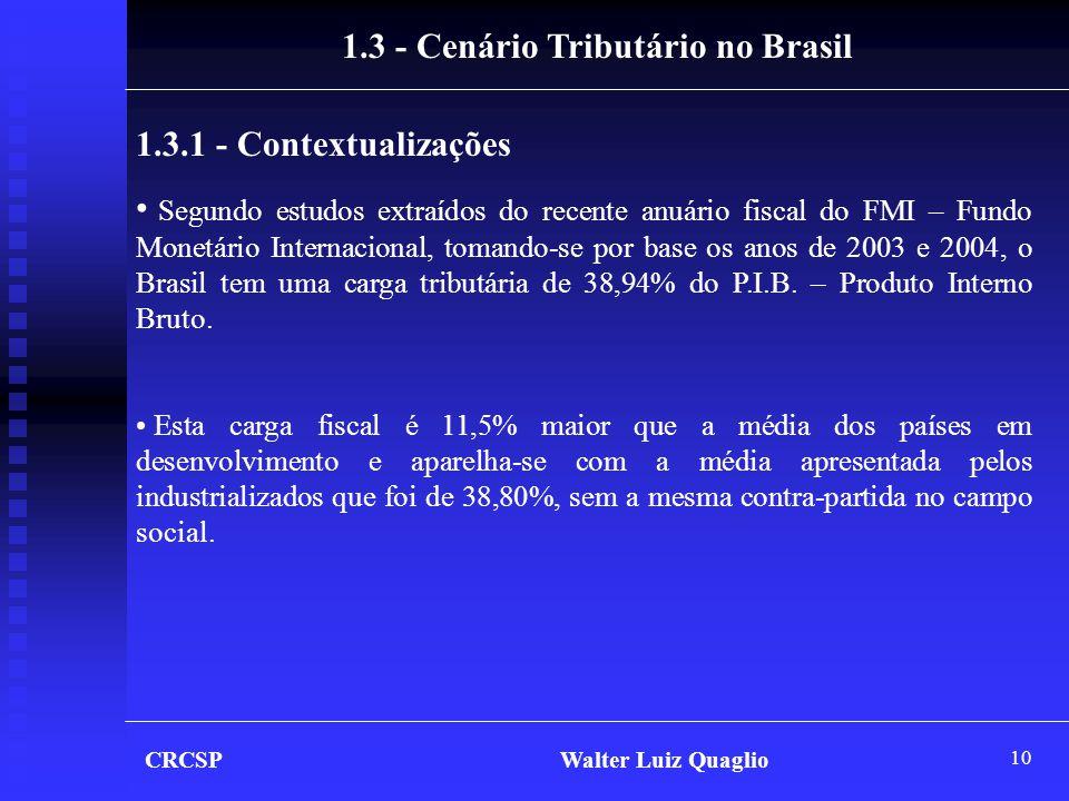 10 CRCSP Walter Luiz Quaglio 1.3 - Cenário Tributário no Brasil 1.3.1 - Contextualizações • Segundo estudos extraídos do recente anuário fiscal do FMI