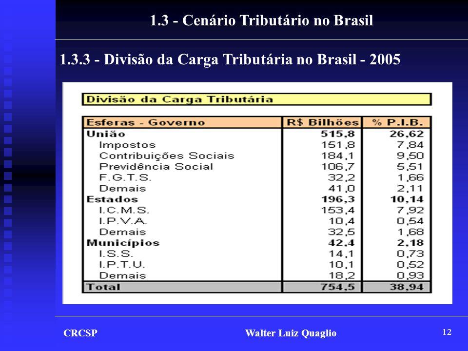 12 CRCSP Walter Luiz Quaglio 1.3 - Cenário Tributário no Brasil 1.3.3 - Divisão da Carga Tributária no Brasil - 2005