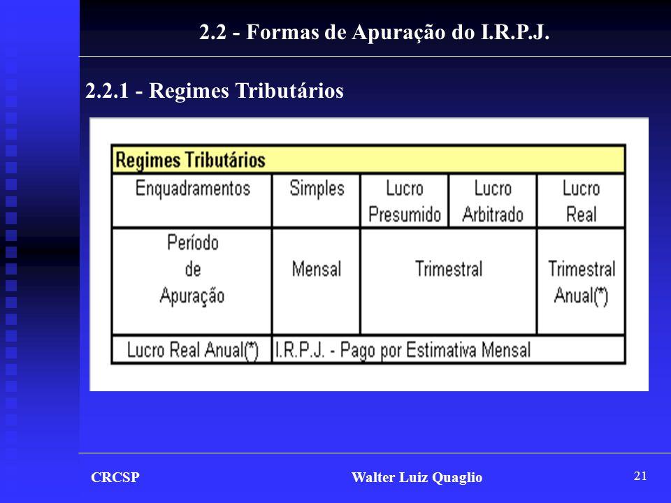 21 CRCSP Walter Luiz Quaglio 2.2 - Formas de Apuração do I.R.P.J. 2.2.1 - Regimes Tributários