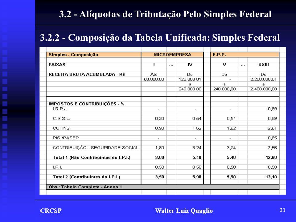 31 3.2 - Alíquotas de Tributação Pelo Simples Federal 3.2.2 - Composição da Tabela Unificada: Simples Federal CRCSP Walter Luiz Quaglio