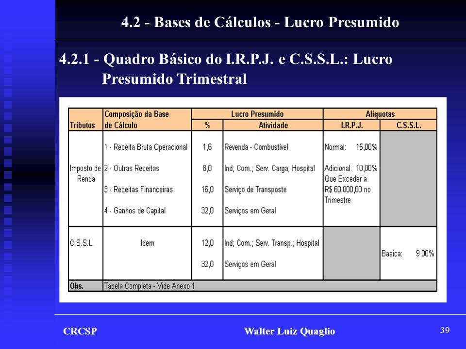 39 4.2.1 - Quadro Básico do I.R.P.J. e C.S.S.L.: Lucro Presumido Trimestral CRCSP Walter Luiz Quaglio 4.2 - Bases de Cálculos - Lucro Presumido