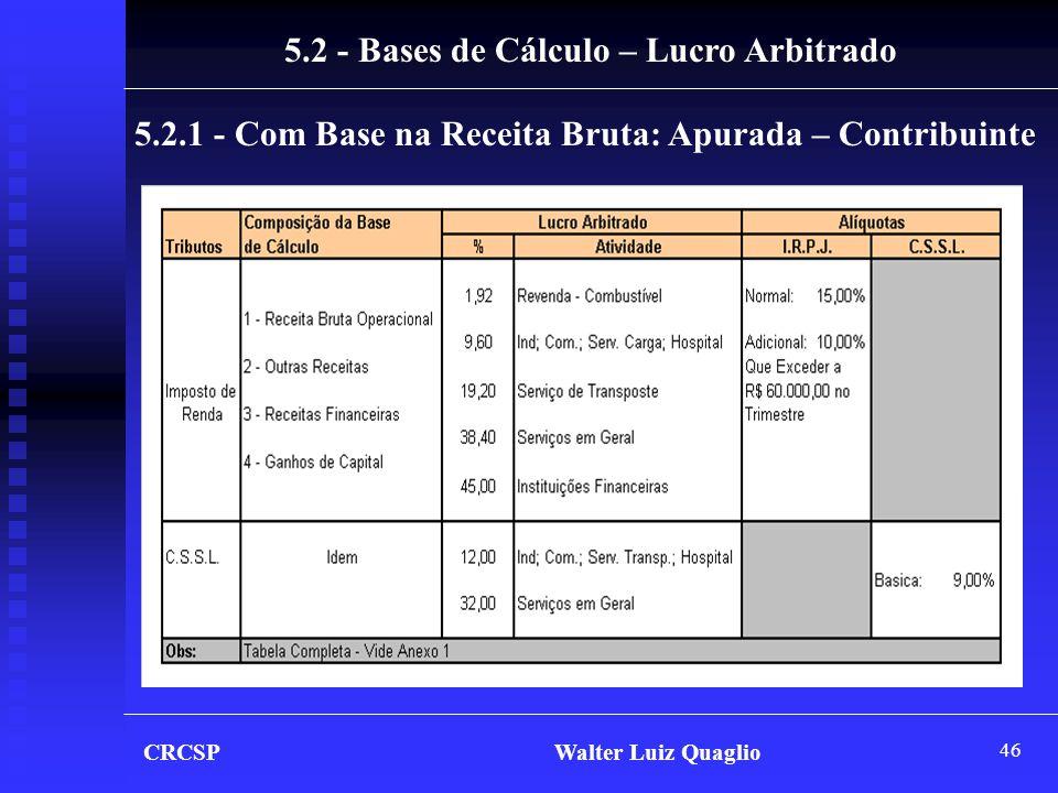 46 CRCSP Walter Luiz Quaglio 5.2.1 - Com Base na Receita Bruta: Apurada – Contribuinte 5.2 - Bases de Cálculo – Lucro Arbitrado