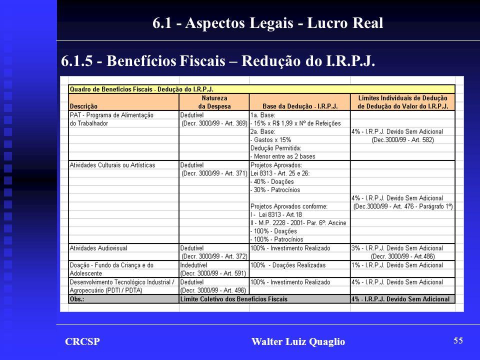 55 6.1 - Aspectos Legais - Lucro Real 6.1.5 - Benefícios Fiscais – Redução do I.R.P.J. CRCSP Walter Luiz Quaglio