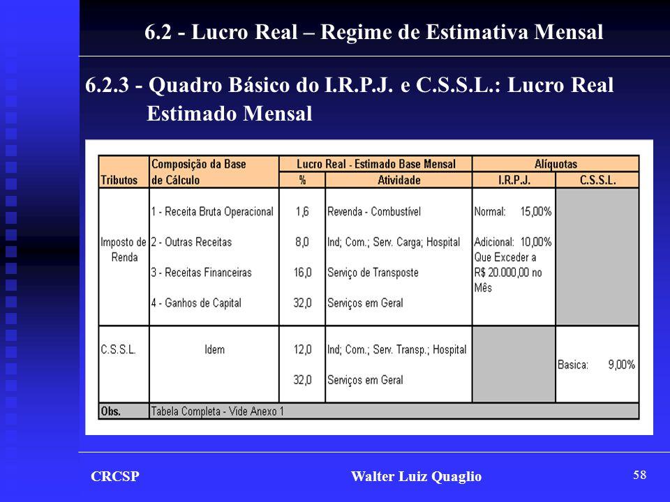 58 6.2.3 - Quadro Básico do I.R.P.J. e C.S.S.L.: Lucro Real Estimado Mensal 6.2 - Lucro Real – Regime de Estimativa Mensal CRCSP Walter Luiz Quaglio