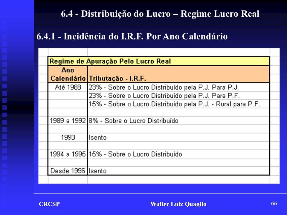 66 CRCSP Walter Luiz Quaglio 6.4 - Distribuição do Lucro – Regime Lucro Real 6.4.1 - Incidência do I.R.F. Por Ano Calendário
