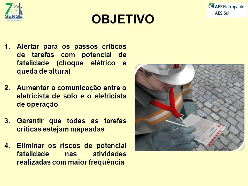 OBJETIVO 1.Alertar para os passos críticos de tarefas com potencial de fatalidade (choque elétrico e queda de altura) 2.Aumentar a comunicação entre o