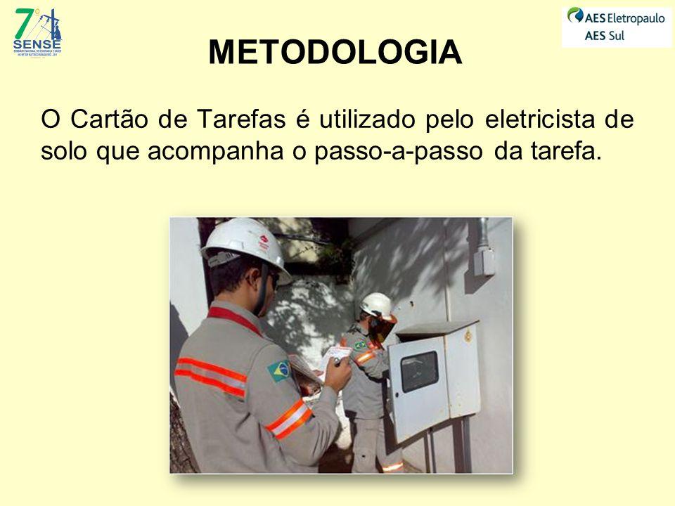 METODOLOGIA O Cartão de Tarefas é utilizado pelo eletricista de solo que acompanha o passo-a-passo da tarefa.