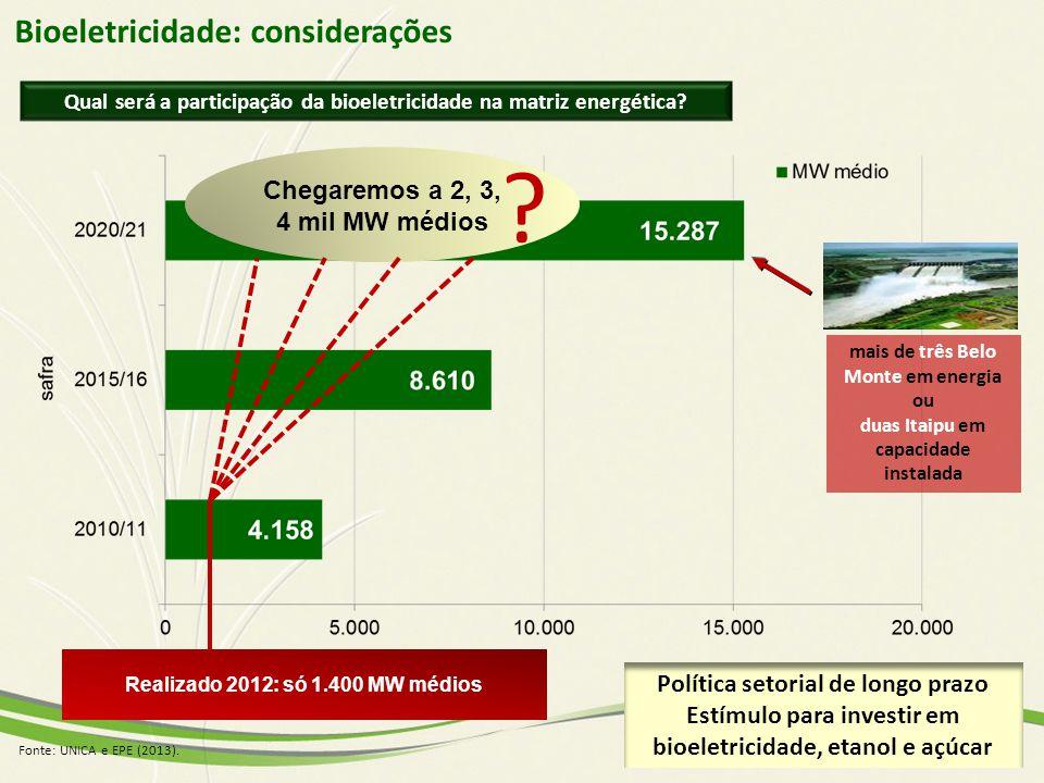 Bioeletricidade: considerações Qual será a participação da bioeletricidade na matriz energética? mais de três Belo Monte em energia ou duas Itaipu em