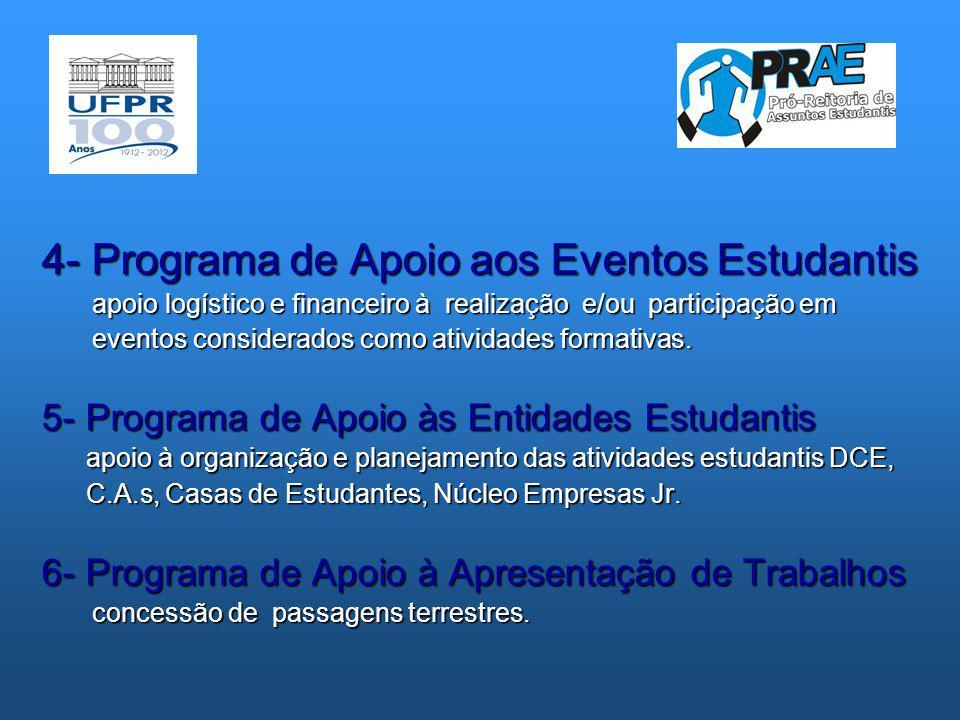 4- Programa de Apoio aos Eventos Estudantis apoio logístico e financeiro à realização e/ou participação em apoio logístico e financeiro à realização e