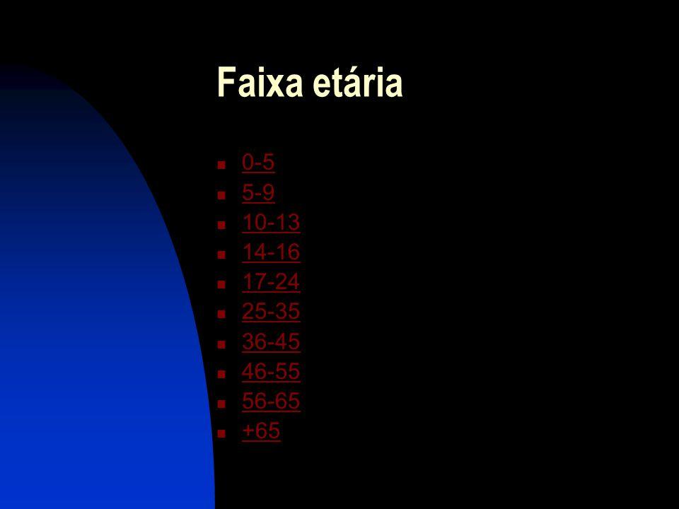 Faixa etária  0-5 0-5  5-9 5-9  10-13 10-13  14-16 14-16  17-24 17-24  25-35 25-35  36-45 36-45  46-55 46-55  56-65 56-65  +65 +65