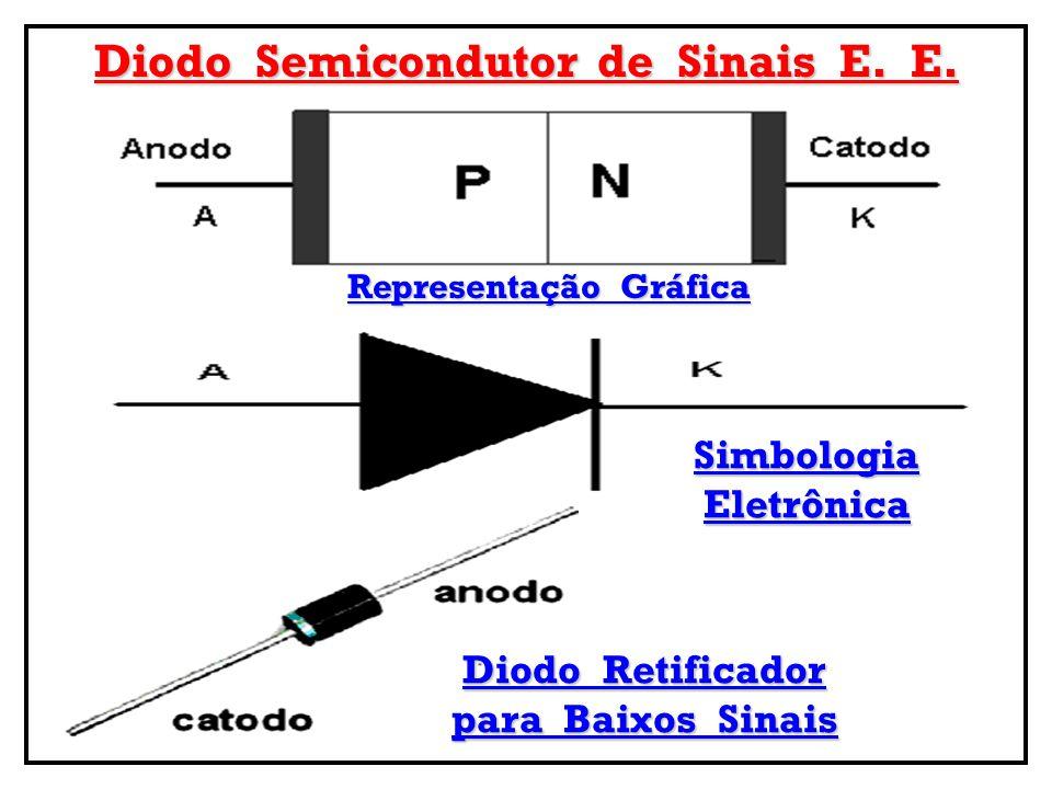 Diodo Semicondutor de Sinais E. E. Representação Gráfica SimbologiaEletrônica Diodo Retificador para Baixos Sinais