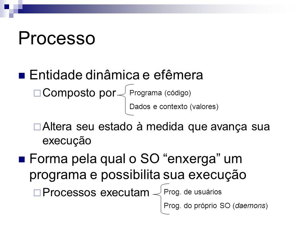 Processo  Entidade dinâmica e efêmera  Composto por  Altera seu estado à medida que avança sua execução  Forma pela qual o SO enxerga um programa e possibilita sua execução  Processos executam Programa (código) Dados e contexto (valores) Prog.