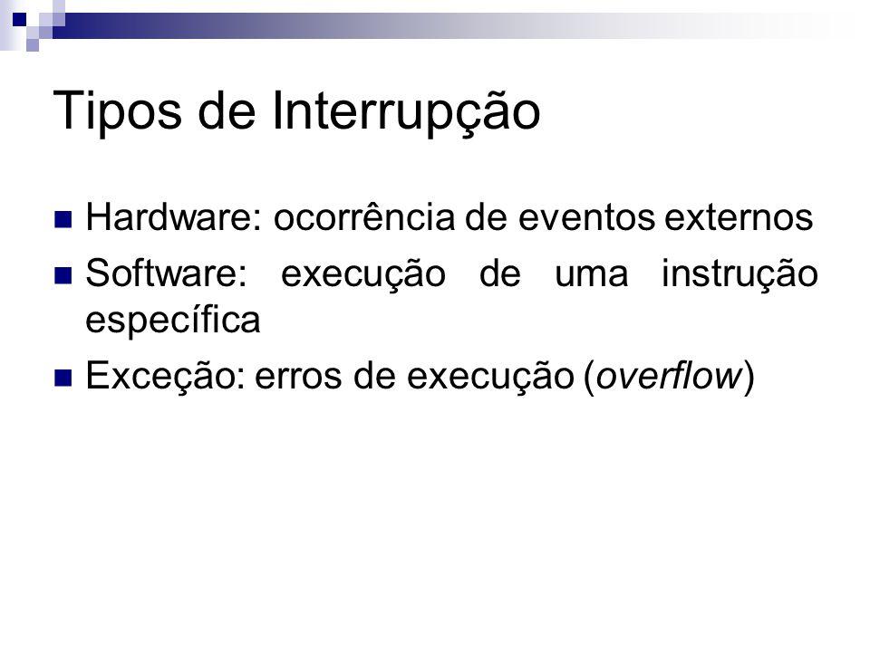 Tipos de Interrupção  Hardware: ocorrência de eventos externos  Software: execução de uma instrução específica  Exceção: erros de execução (overflow)
