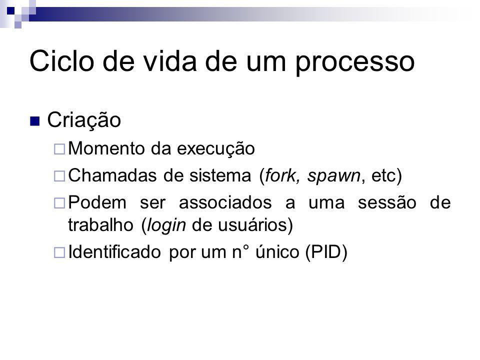 Ciclo de vida de um processo  Criação  Momento da execução  Chamadas de sistema (fork, spawn, etc)  Podem ser associados a uma sessão de trabalho (login de usuários)  Identificado por um n° único (PID)