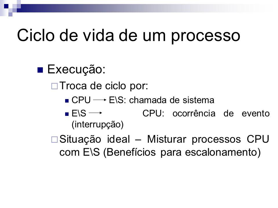 Ciclo de vida de um processo  Execução:  Troca de ciclo por:  CPU E\S: chamada de sistema  E\S CPU: ocorrência de evento (interrupção)  Situação ideal – Misturar processos CPU com E\S (Benefícios para escalonamento)