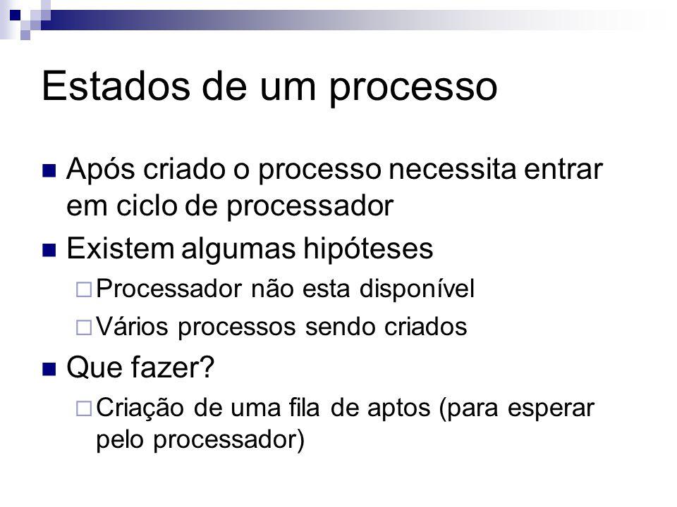 Estados de um processo  Após criado o processo necessita entrar em ciclo de processador  Existem algumas hipóteses  Processador não esta disponível  Vários processos sendo criados  Que fazer.