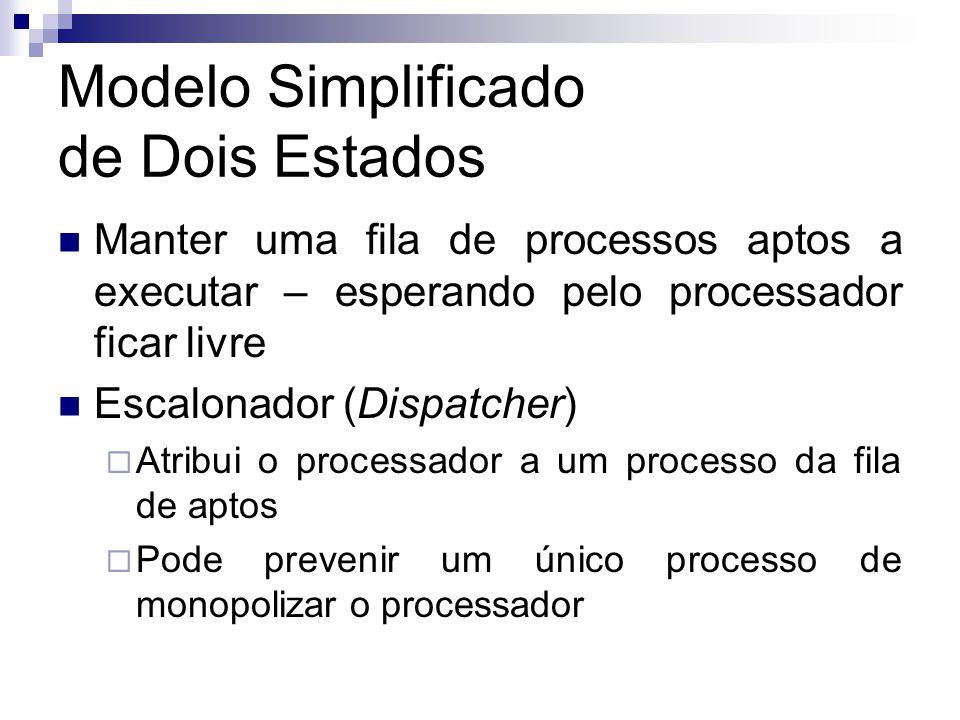 Modelo Simplificado de Dois Estados  Manter uma fila de processos aptos a executar – esperando pelo processador ficar livre  Escalonador (Dispatcher)  Atribui o processador a um processo da fila de aptos  Pode prevenir um único processo de monopolizar o processador