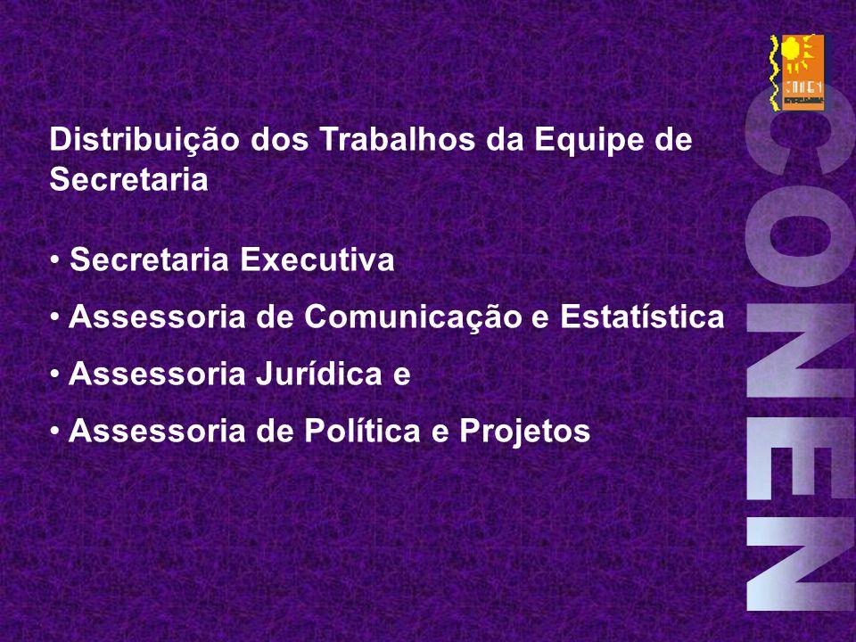 Distribuição dos Trabalhos da Equipe de Secretaria • Secretaria Executiva • Assessoria de Comunicação e Estatística • Assessoria Jurídica e • Assessor