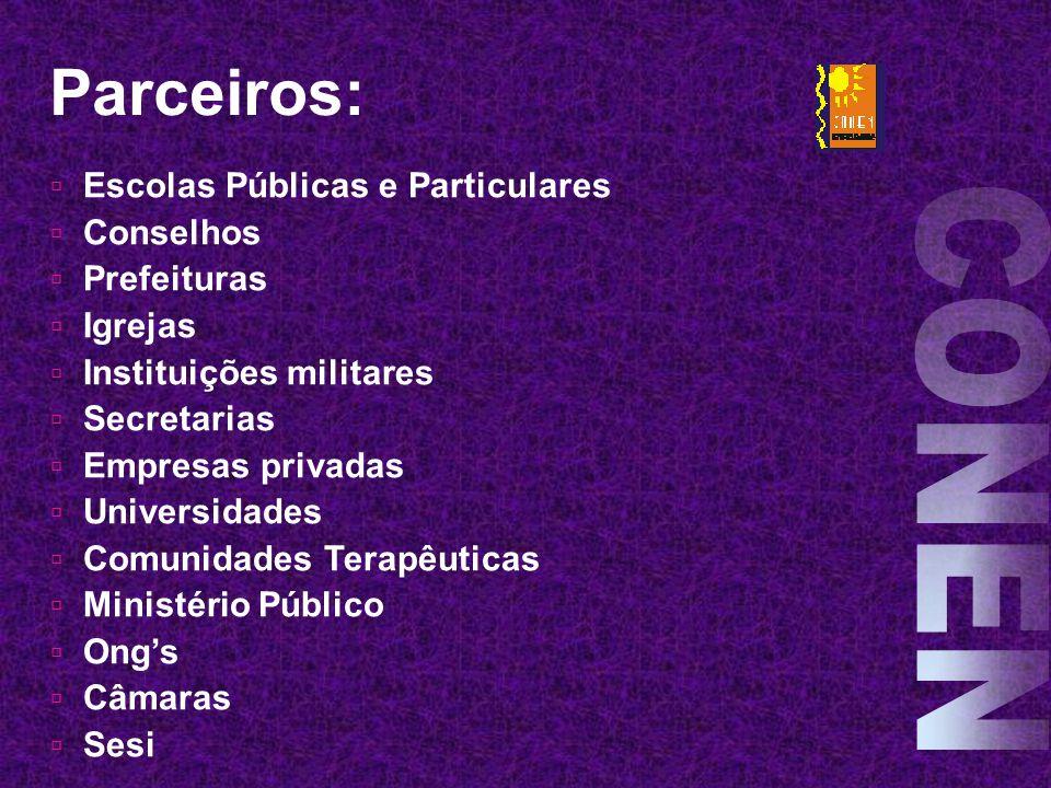 Parceiros:  Escolas Públicas e Particulares  Conselhos  Prefeituras  Igrejas  Instituições militares  Secretarias  Empresas privadas  Universi