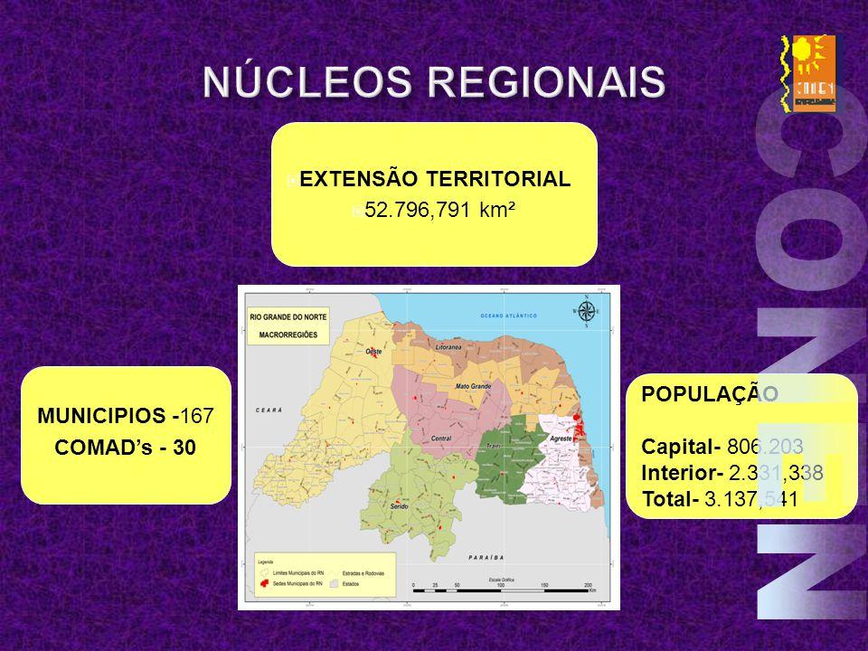  EXTENSÃO TERRITORIAL  52.796,791 km² MUNICIPIOS -167 COMAD's - 30 POPULAÇÃO Capital- 806.203 Interior- 2.331,338 Total- 3.137,541