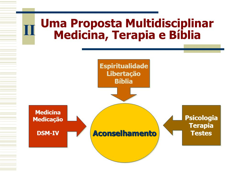 Uma Proposta Multidisciplinar Medicina, Terapia e Bíblia II AconselhamentoAconselhamento Medicina Medicação DSM-IV Medicina Medicação DSM-IV Psicologi
