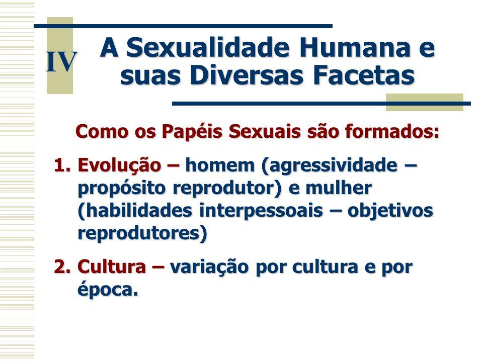 A Sexualidade Humana e suas Diversas Facetas IV Como os Papéis Sexuais são formados: 1.Evolução – homem (agressividade – propósito reprodutor) e mulhe