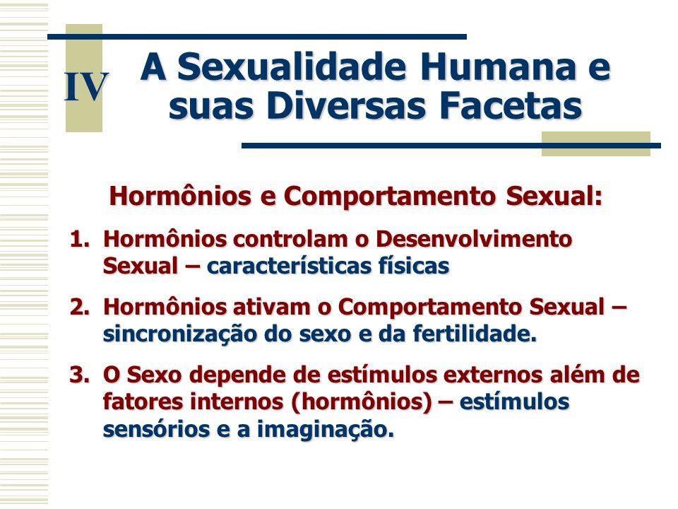 A Sexualidade Humana e suas Diversas Facetas IV Hormônios e Comportamento Sexual: 1.Hormônios controlam o Desenvolvimento Sexual – características fís