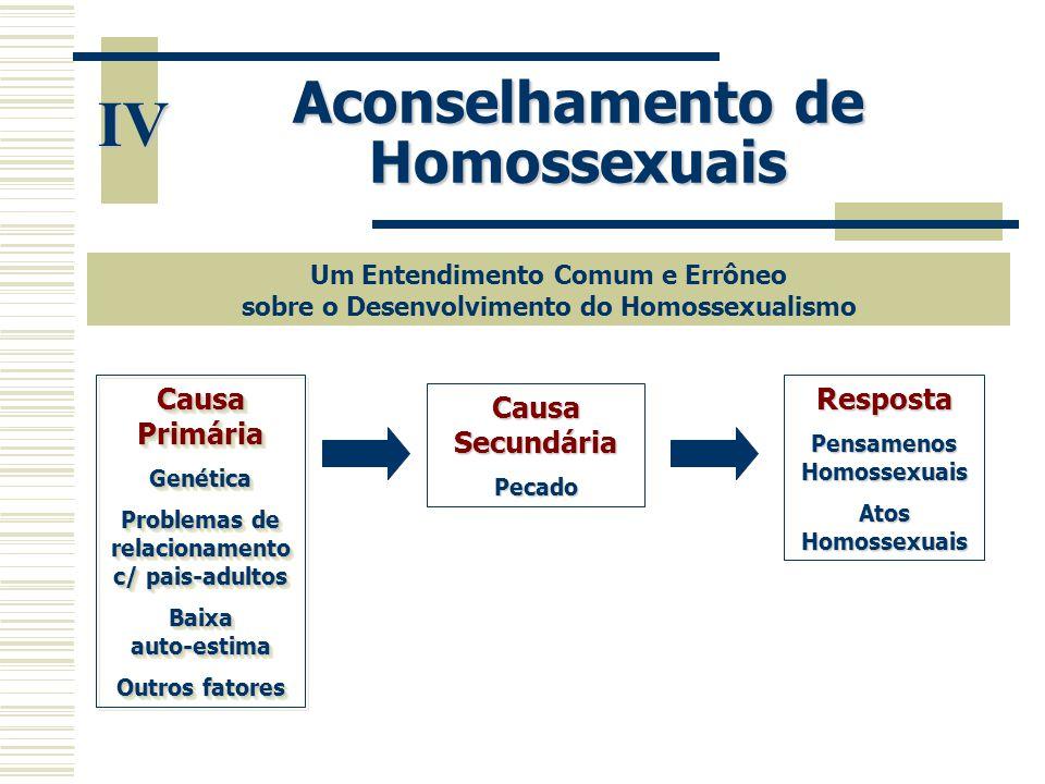 IV Aconselhamento de Homossexuais Causa Primária Genética Problemas de relacionamento c/ pais-adultos Baixa auto-estima Outros fatores Causa Primária