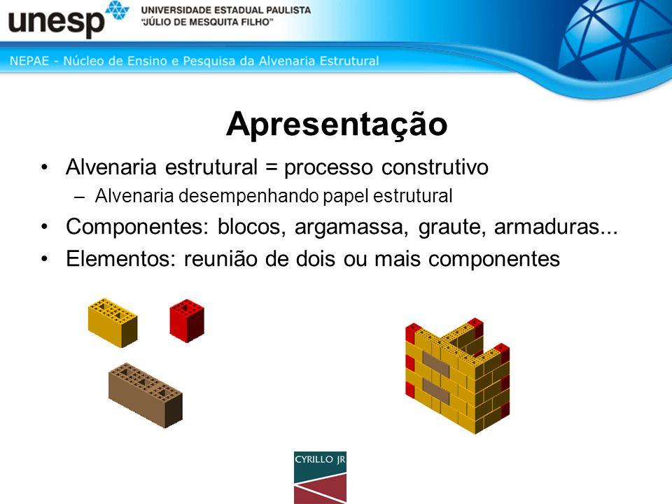 Apresentação •Alvenaria estrutural = processo construtivo –Alvenaria desempenhando papel estrutural •Componentes: blocos, argamassa, graute, armaduras