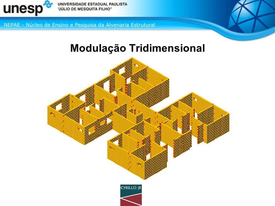 Modulação Tridimensional