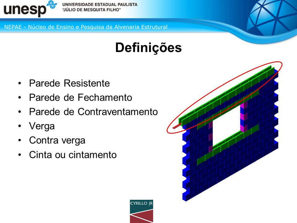 Classificação •Quanto ao tipo de unidades: –Blocos ou tijolos •Quanto ao material constituinte das unidades: –Cerâmico, Concreto, Sílico-calcáreos, Blocos de vidro...