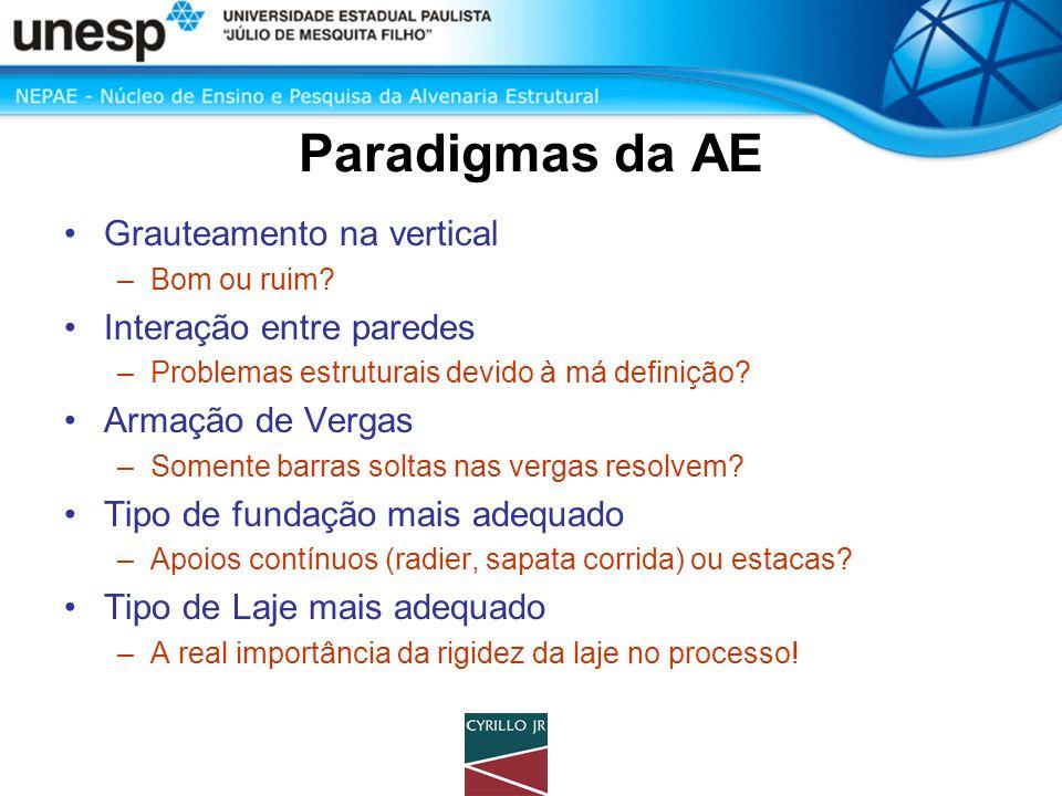 Paradigmas da AE •Grauteamento na vertical –Bom ou ruim? •Interação entre paredes –Problemas estruturais devido à má definição? •Armação de Vergas –So