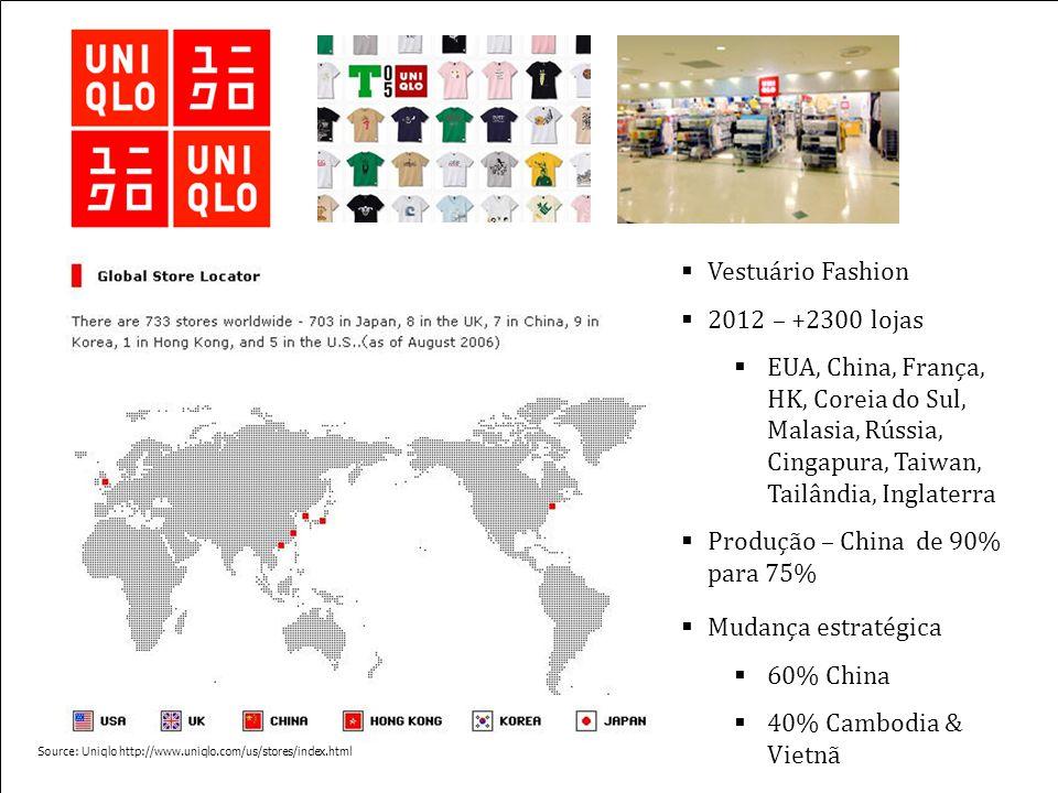 Source: Uniqlo http://www.uniqlo.com/us/stores/index.html  Vestuário Fashion  2012 – +2300 lojas  EUA, China, França, HK, Coreia do Sul, Malasia, R