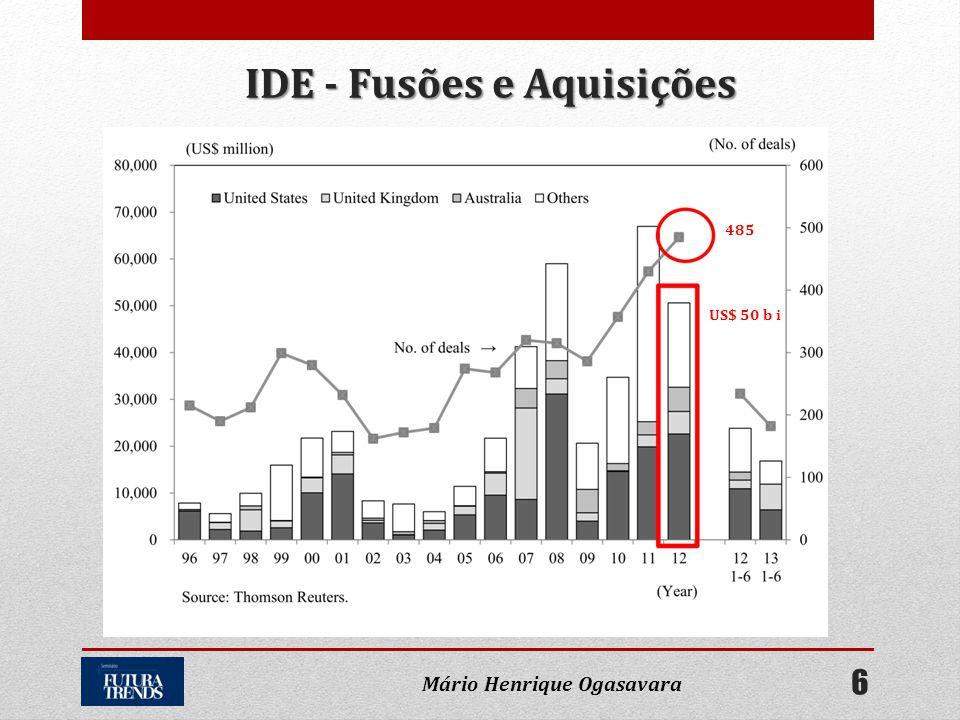 IDE - Fusões e Aquisições 485 US$ 50 b i 6 Mário Henrique Ogasavara