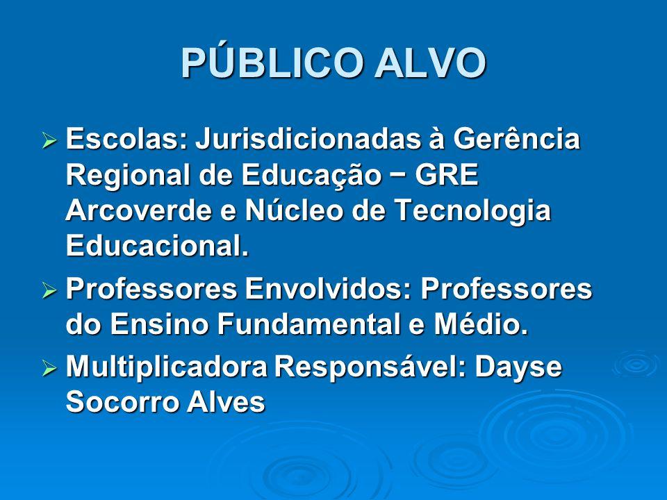 PÚBLICO ALVO  Escolas: Jurisdicionadas à Gerência Regional de Educação − GRE Arcoverde e Núcleo de Tecnologia Educacional.  Professores Envolvidos:
